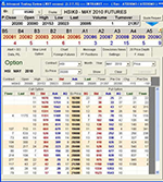 Real time Implied Volatility, Delta, Gamma Vega in options page